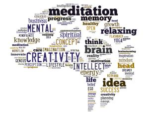 mindfulness-brain-word-cloud-concept-white-background-66669329